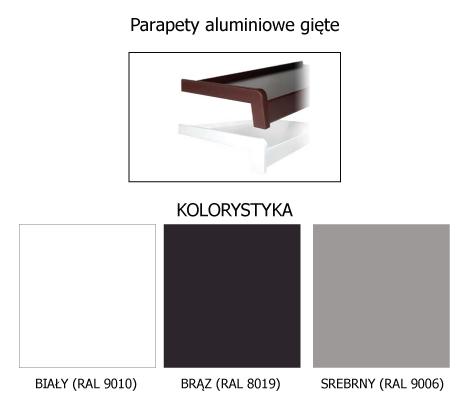 Parapety zewnętrzne aluminiowe gięte